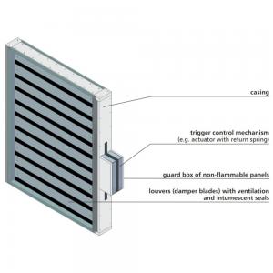 Multiblads cut-off brandspjæld til komfortventilation: Model WIP PRO/S Designillustration