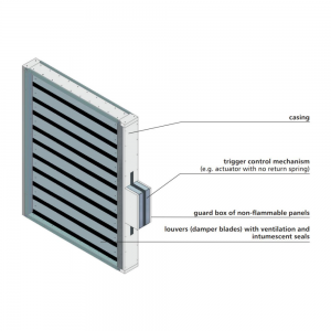 Multiblads brandspjæld til multi-zone brandventilation: WIP PRO/V Designillustration