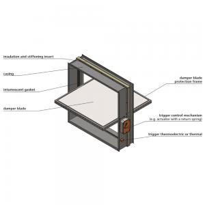 Enkeltblads cut-off brandspjæld til komfortventilation: Model S/S p/X - Produktbillede
