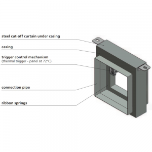 Tæppe-type brandspjæld, model FS (Fire Shield): Designillustration