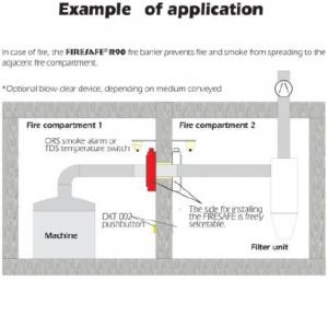 Brandspjæld til materialetransport: Model FIRESAFE R90 - Eksempel på anvendelse